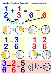 Number and Operations Teaching Resources
