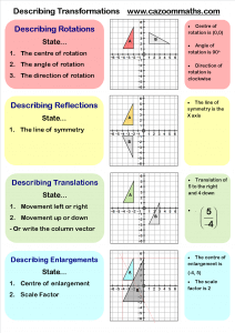 Geometry Resources
