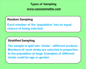 Statistics Teaching Resources
