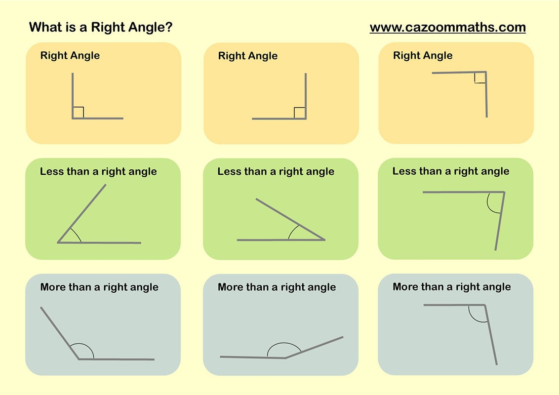 Lines And Angles Worksheet Answers Common Core Angles Worksheet