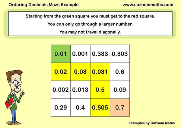 Decimals Worksheets PDF Cazoom Math Worksheets