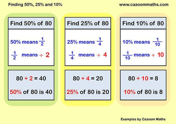 Percentages Worksheets With Answers