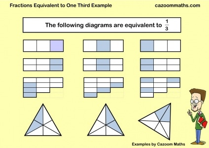 Fractions Worksheets Fractions Math Sheets