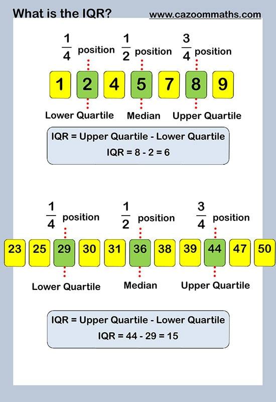 Stem and Leaf Diagram Worksheets | Printable PDF Math ...